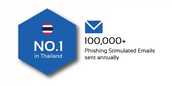Phishing Stimulated Emails